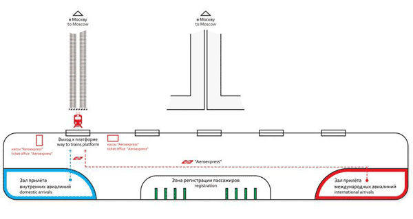 Схема системы отопления частном доме с аккумулятором